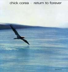 Chick Corea (1941-2021): Return To Forever (180g HQ-Vinyl), LP