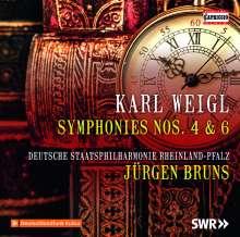 Karl Weigl (1881-1949): Symphonien Nr.4 & 6, CD