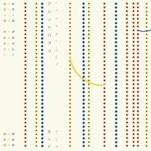 Acid Pauli: MOD, 2 LPs