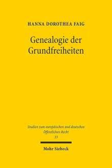 Hanna Dorothea Faig: Genealogie der Grundfreiheiten, Buch
