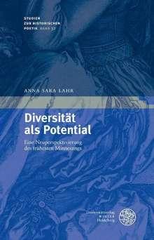 Anna Sara Lahr: Diversität als Potential, Buch